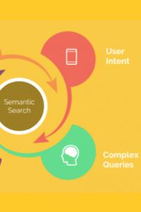 SEO - Arama Niyeti Modelleme nasıl yapılır?